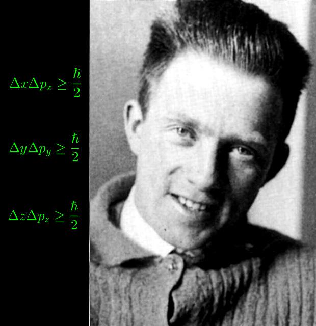 Leggi la notizia di extrabyte su http://www.extrabyte.info/2017/05/27/il-principio-di-indeterminazione-di-heisenberg/