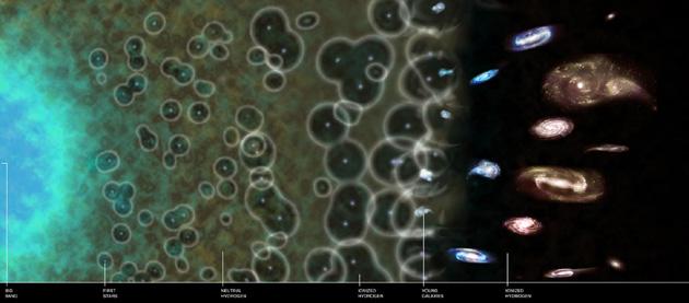 Leggi la notizia di extrabyte su http://www.extrabyte.info/2017/08/07/evoluzione-termica-delluniverso-prima-del-disaccoppiamento/