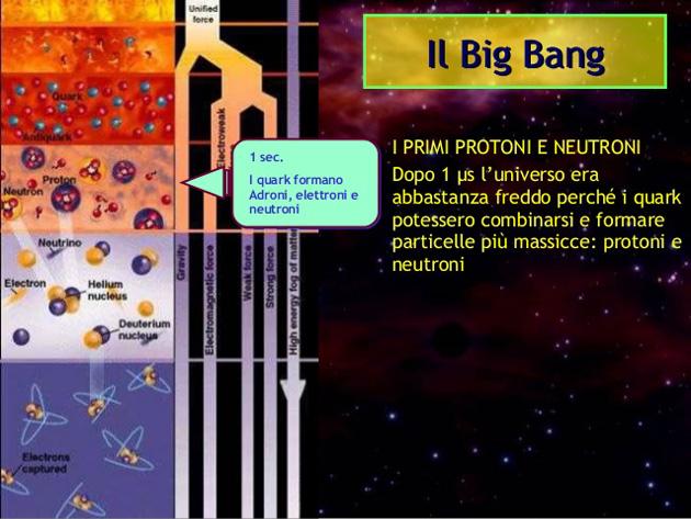 Leggi la notizia di extrabyte su http://www.extrabyte.info/2017/08/10/era-adronica-era-leptonica-universo-primordiale/