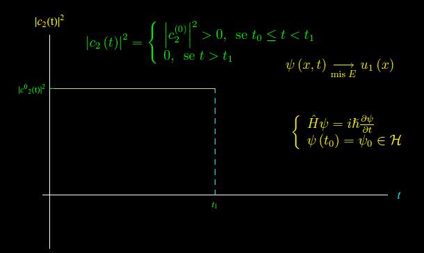 Leggi la notizia di extrabyte su http://www.extrabyte.info/2017/08/12/processi-deterministici-e-processi-aleatori-in-meccanica-quantistica/