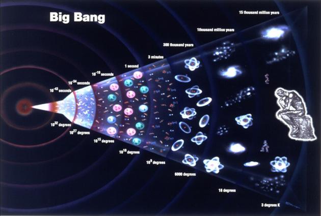 Leggi la notizia di extrabyte su http://www.extrabyte.info/2017/08/14/nucleosintesi-primordiale-neutrino-elettronico-con-potenziale-chimico-nullo/