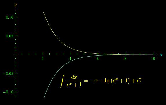 Leggi la notizia di extrabyte su http://www.extrabyte.info/2017/10/06/integrale-indefinito-con-esponenziale-al-denominatore/