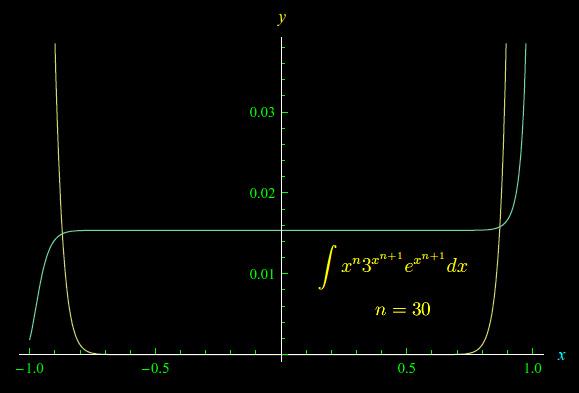 Leggi la notizia di extrabyte su http://www.extrabyte.info/2017/10/09/integrale-con-esponenziali/