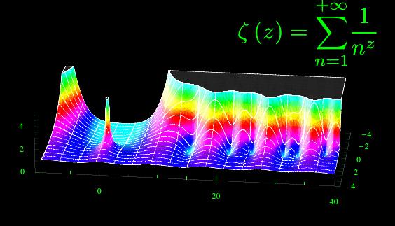 Leggi la notizia di extrabyte su http://www.extrabyte.info/2017/11/02/serie-di-dirichlet-la-funzione-zeta-di-riemann-eulero-e-la-funzione-di-riemann-siegel/