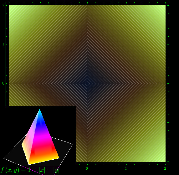 Leggi la notizia di extrabyte su http://www.extrabyte.info/2017/11/16/curve-di-livello-di-funzione-reale-di-due-variabili-reali/