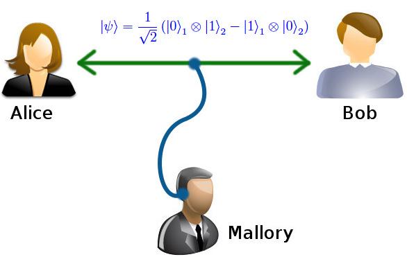 Leggi la notizia di extrabyte su http://www.extrabyte.info/2017/11/17/teorema-no-signaling-entanglement-quantisticco/