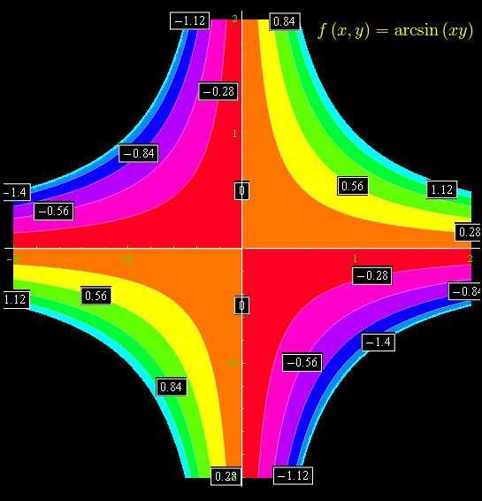 Leggi la notizia di extrabyte su http://www.extrabyte.info/2017/11/20/handbook-di-esercizi-sulle-curve-di-livello/