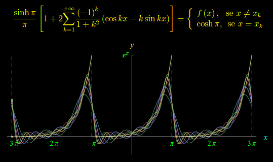 serie di fourier,forma complessa