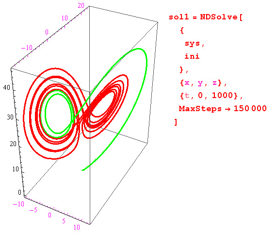 equazioni differenziali ordinarie, mathematica,dsolve,ndsolve