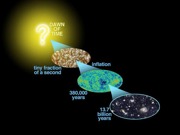 Leggi la notizia di extrabyte su http://www.extrabyte.info/2015/01/10/modelli-cosmologici-di-friedmann/