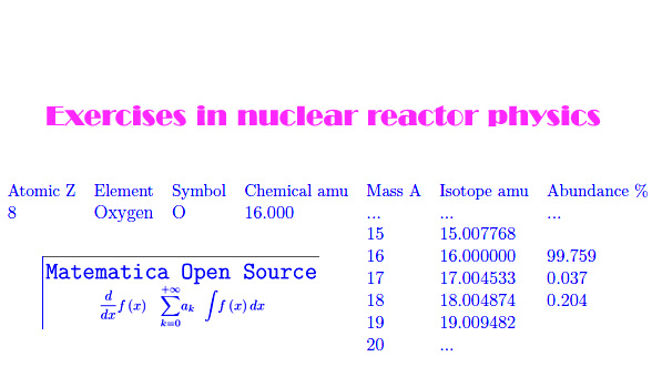 Actual Sizes of Molecules and Atoms,Exercises in nuclear reactor physics