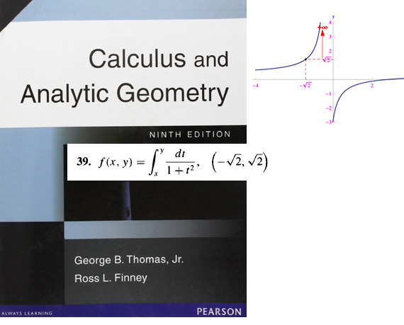Finding a Level Curve,calculus thomas finney